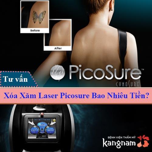 Xóa Xăm Laser Picosure Bao Nhiêu Tiền 3